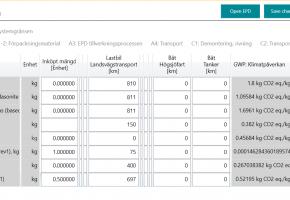 I EPD-generatorn visas klimatpåverkan i enheten koldioxidekvivalenter längst till höger.